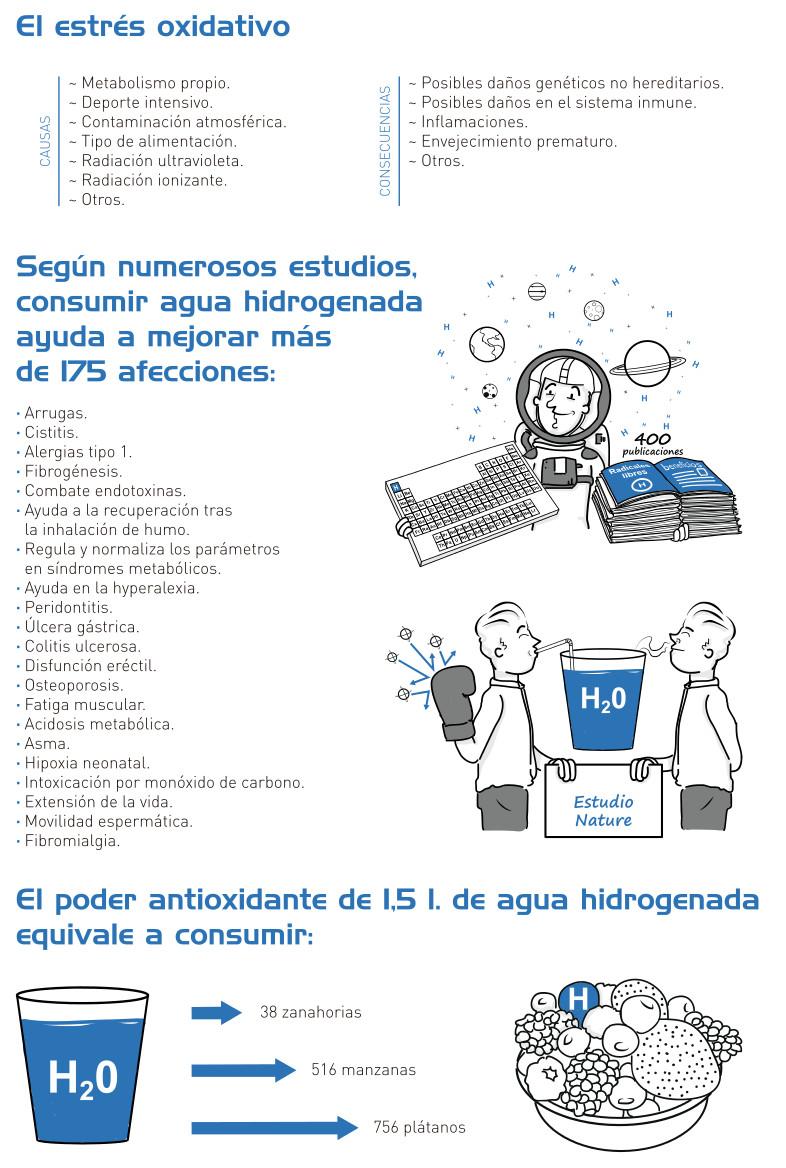 Agua-hidrogenada-HAKTIVA-ESTRES.jpg