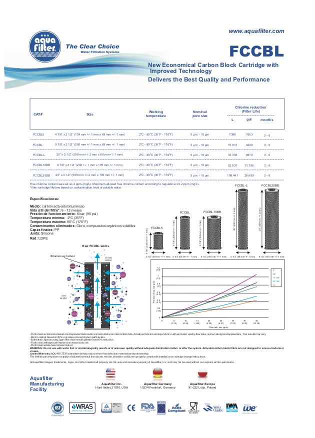 Filtracion-de-agua-cartucho-AF-24-Carbon-bloque-Silver-p02