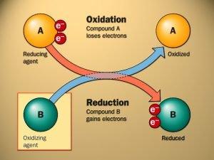 agua-hidrogenada-potencial-redox
