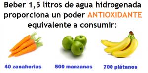 agua-hidrogenada-poderoso-antioxidante